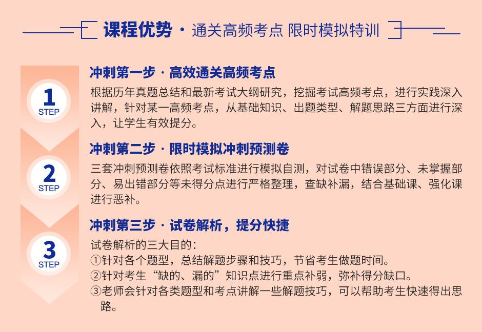 广东管理学冲刺课_04.jpg