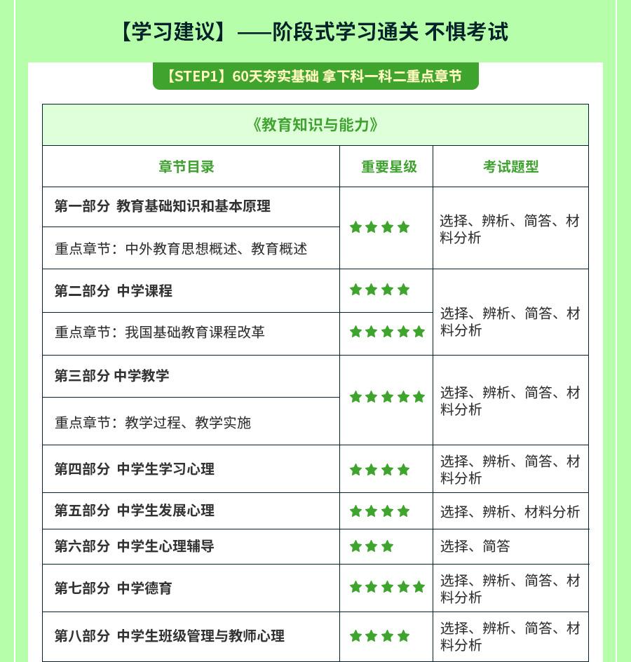 中学教师资格基础精讲_03.jpg