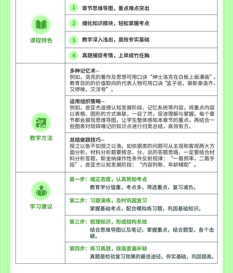 中学教师资格基础精讲_04.jpg
