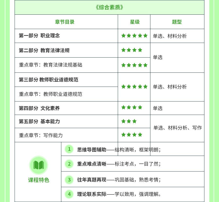 中学教师资格基础精讲_05.jpg