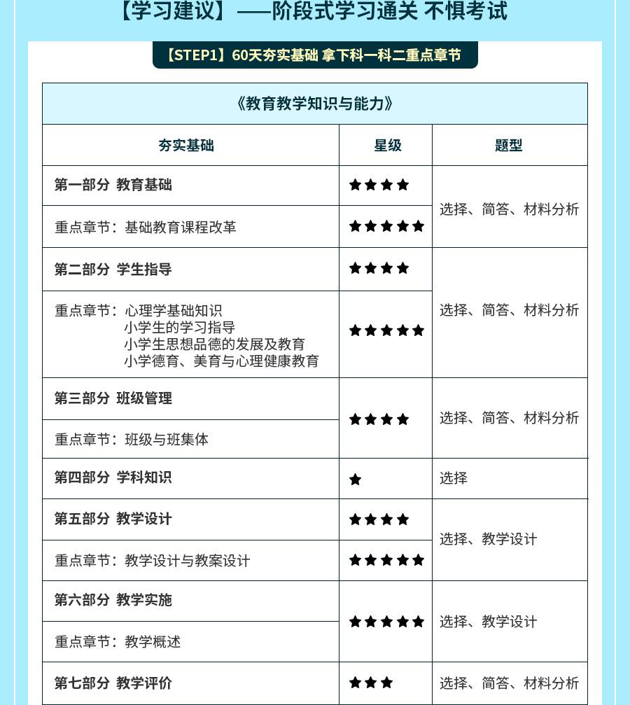 小学教师资格基础精讲_03.jpg