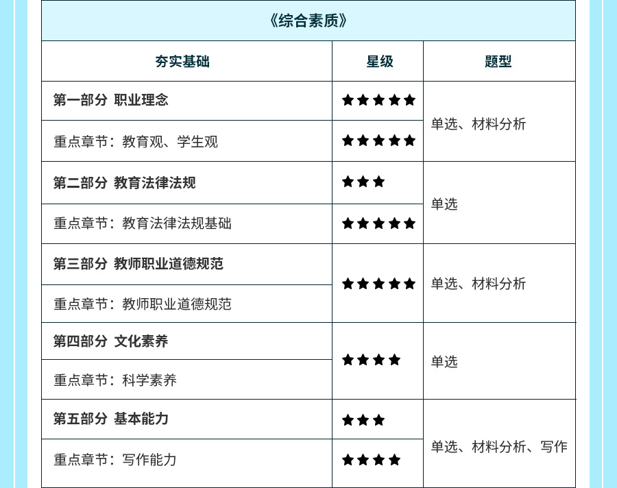 小学教师资格基础精讲_05.jpg