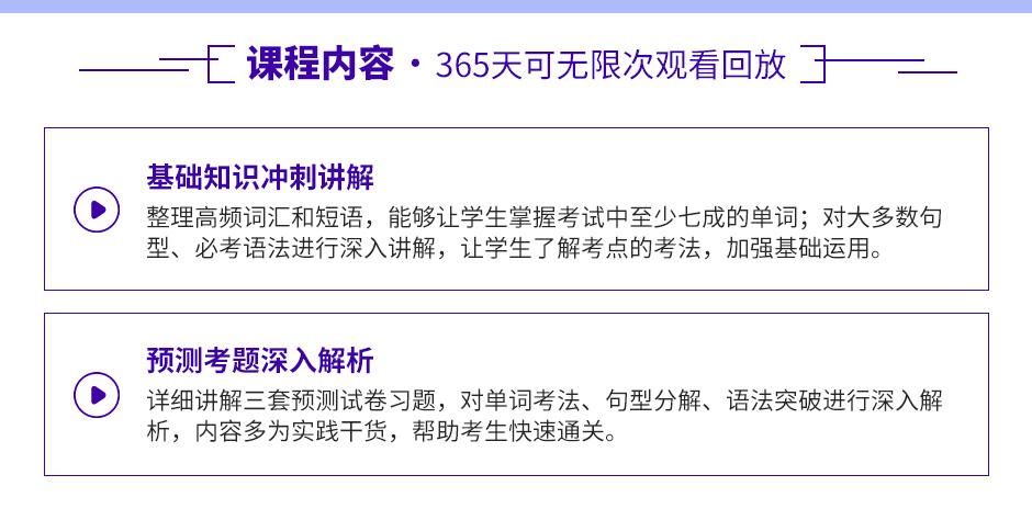 陕西英语冲刺课_05.jpg