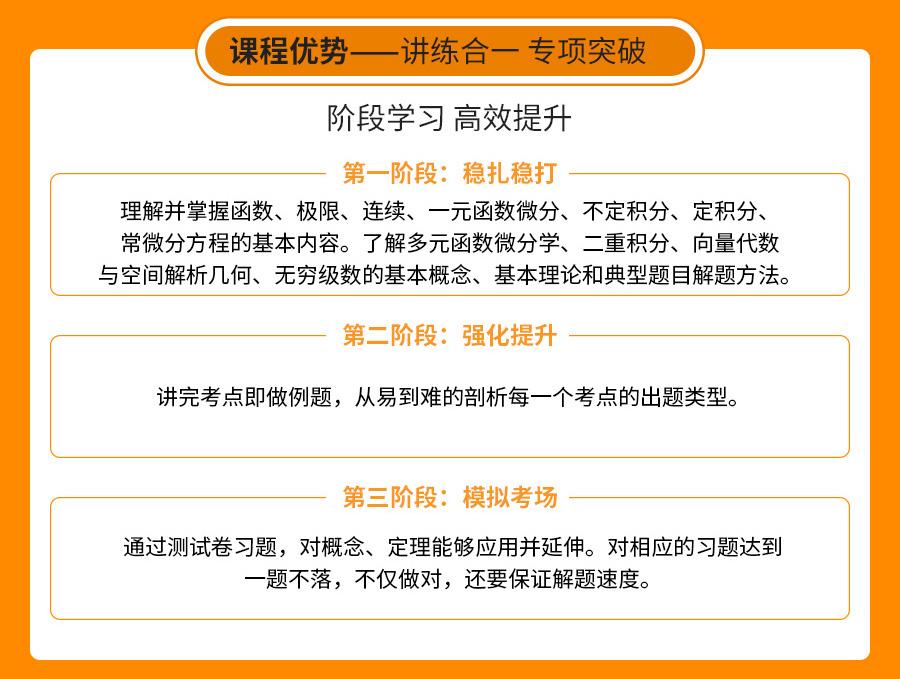 高等数学III_2020山东专升本基础精讲课_04.jpg