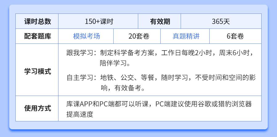 重庆专升本英语+计算机+语文全科基础班_02(1).jpg