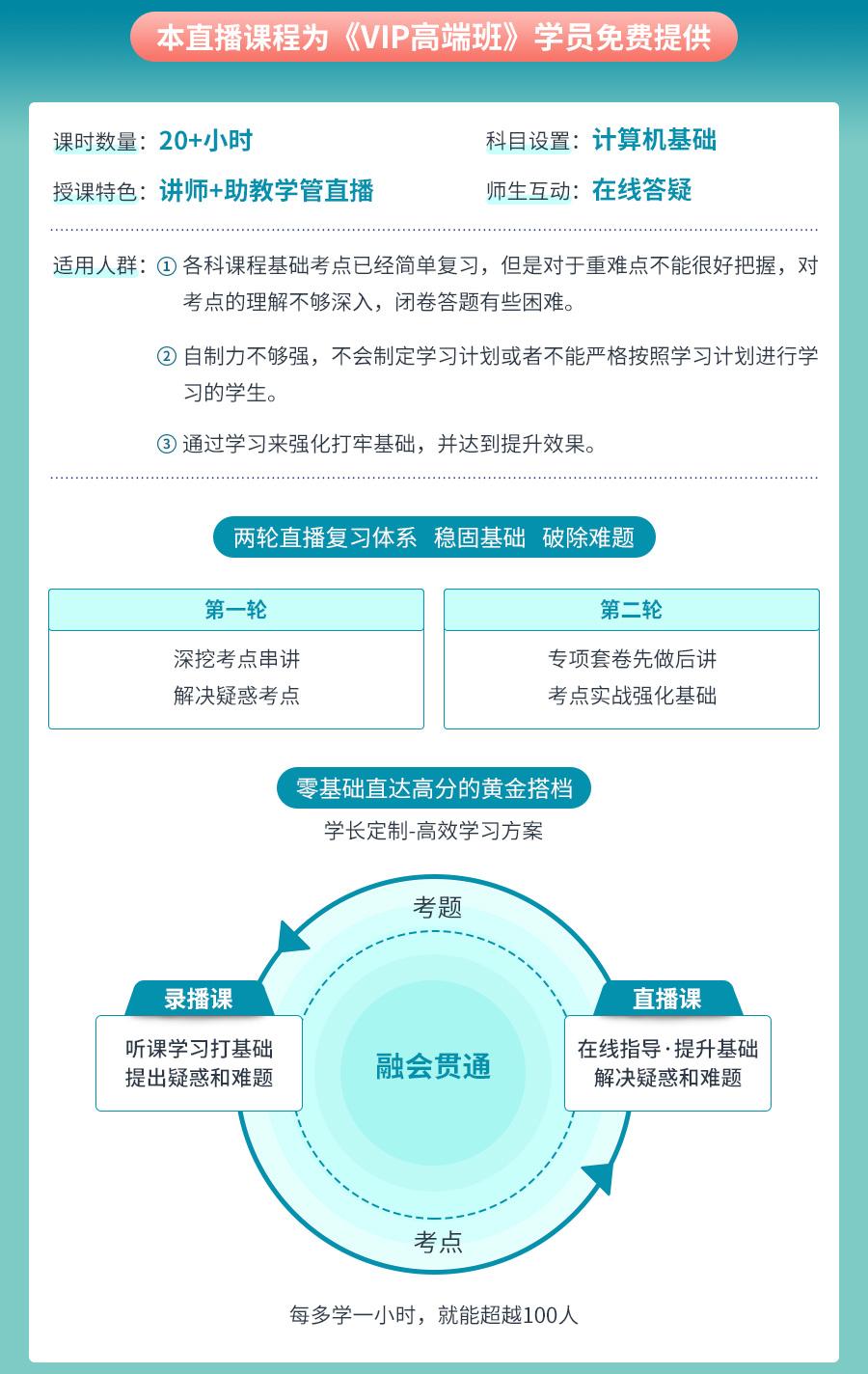 山东专升本基础单科计算机直播课程包装_02.jpg