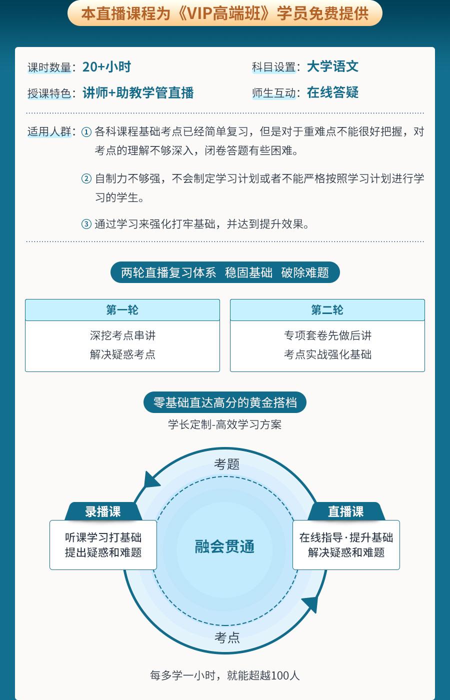 山东专升本基础单科大学语文直播课程包装_02.jpg