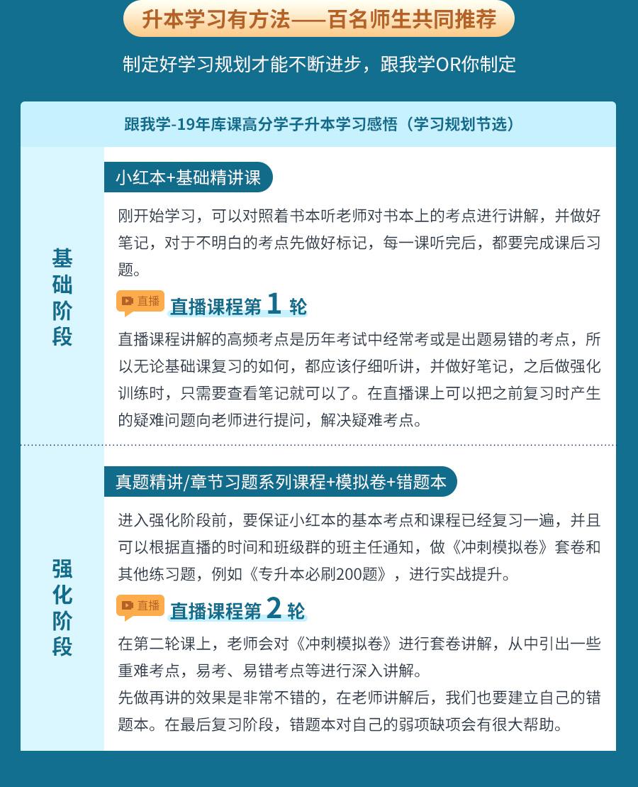 山东专升本基础单科大学语文直播课程包装_05.jpg