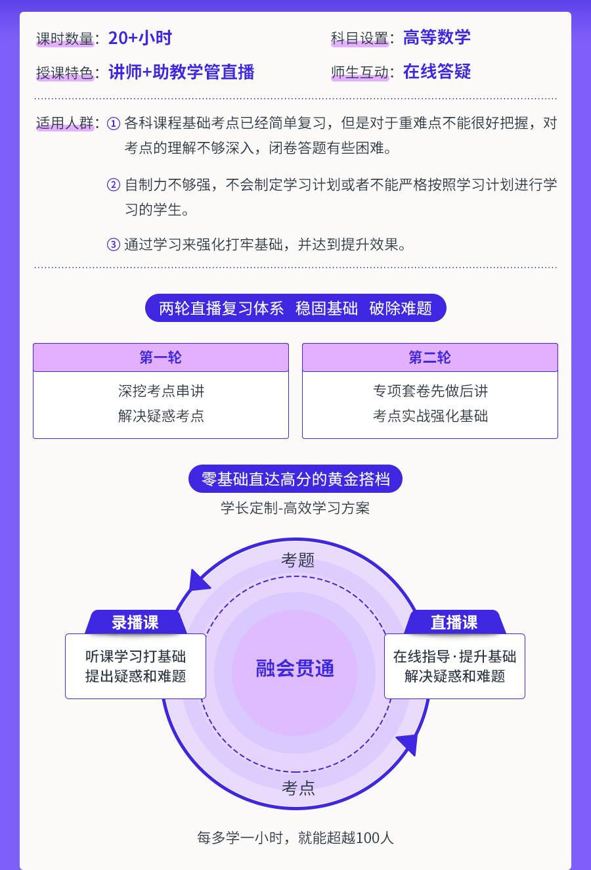 山东专升本基础单科高等数学直播课程包装_02.jpg