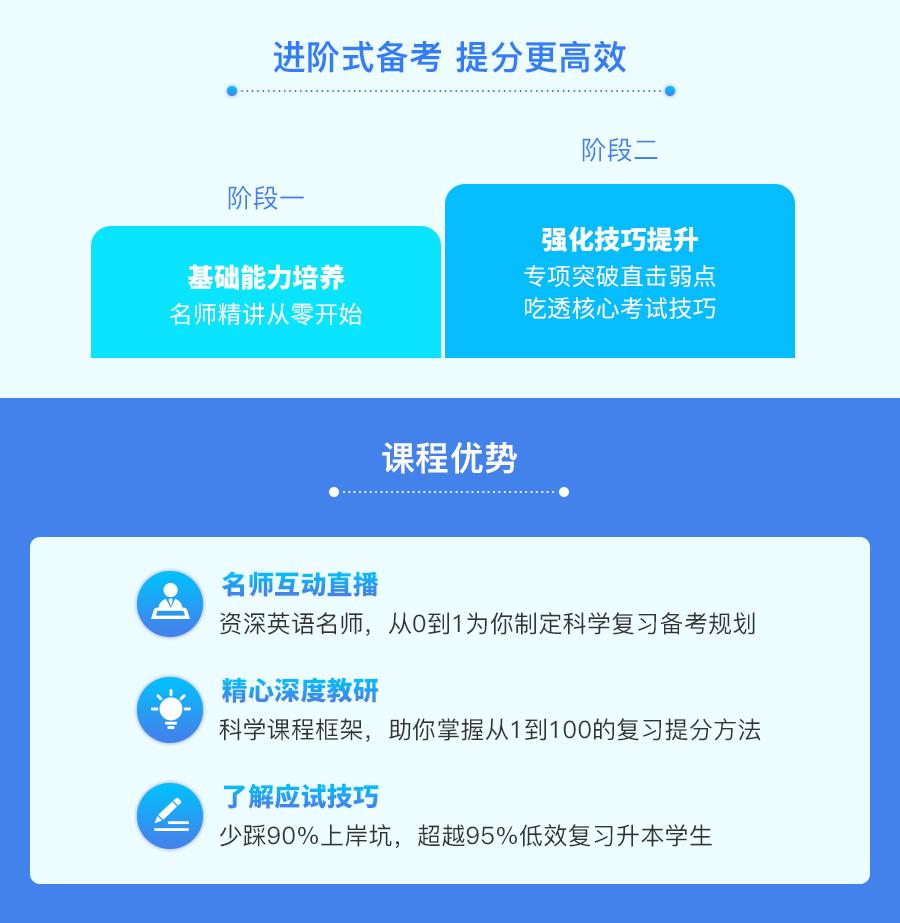 河南专升本英语基础强化直播课堂_04.jpg