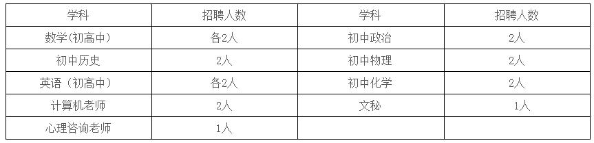 2020年河南新乡教师招聘