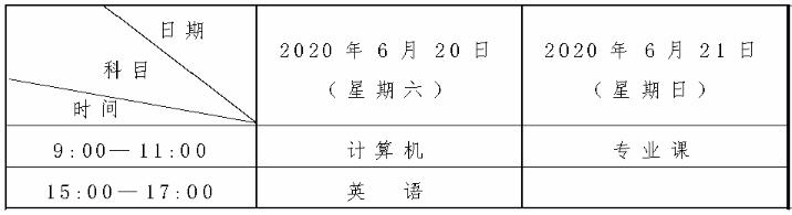 2020年甘肃专升本考试政策(新)